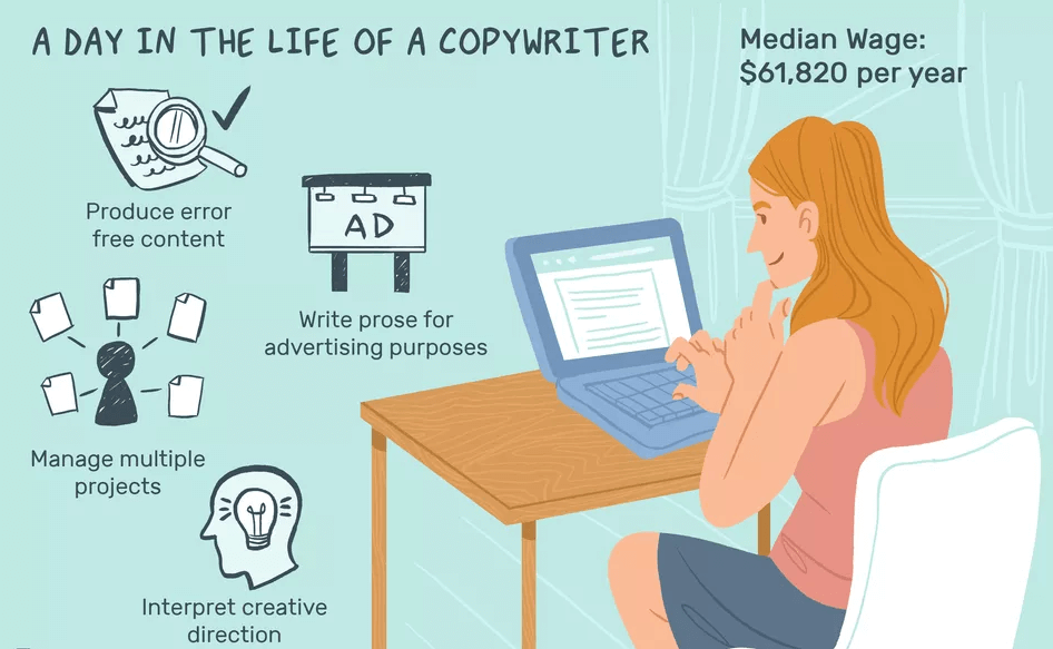 How To Make Money As A Copywriter From Home - The Painite