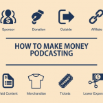 How To Make Money With Podcasting?
