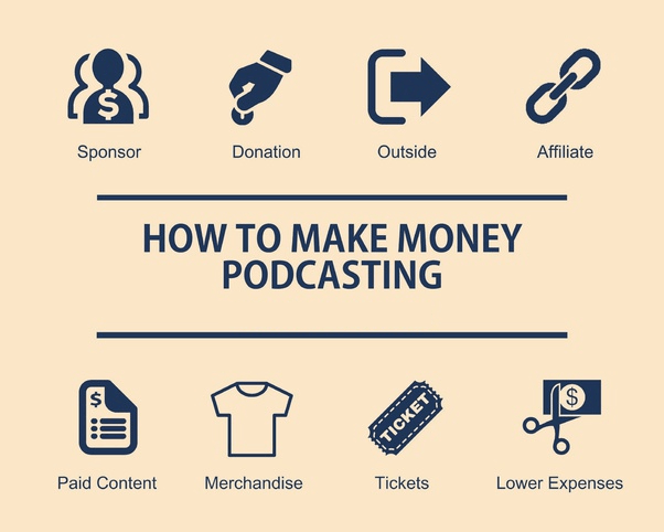 Make Money With Podcasting